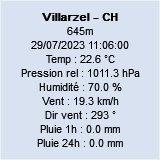 Villarzel - Suisse