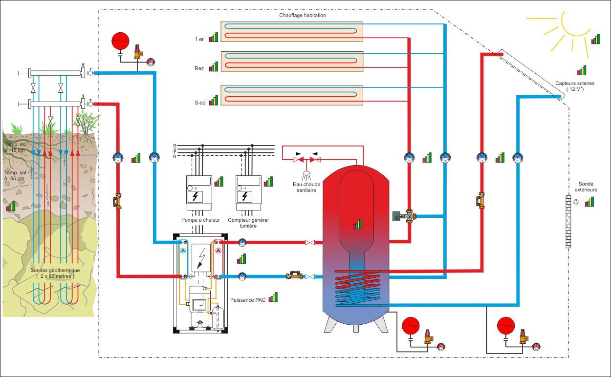 schema pompe chaleur chauffage et capteurs solaires. Black Bedroom Furniture Sets. Home Design Ideas